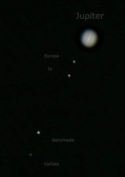 Jupiter is the brightest object: Jupiter's Moons