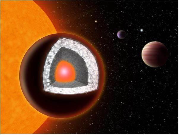 Diamond Exoplanets