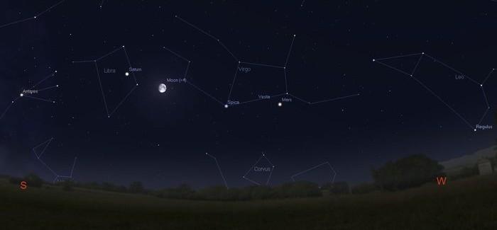 Astronomy Events June 2014