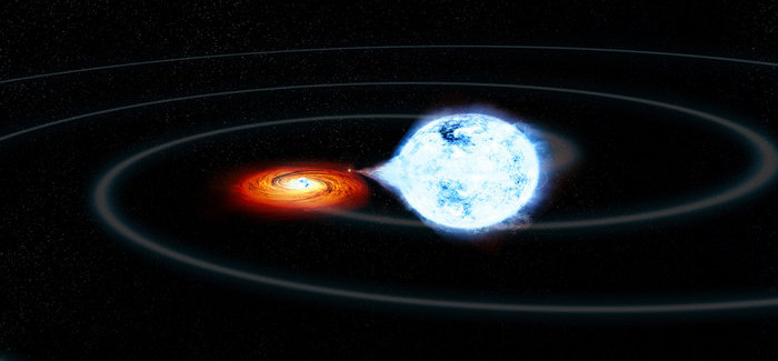 Close Pair of White Dwarfs to Collide in Catastrophic Supernova