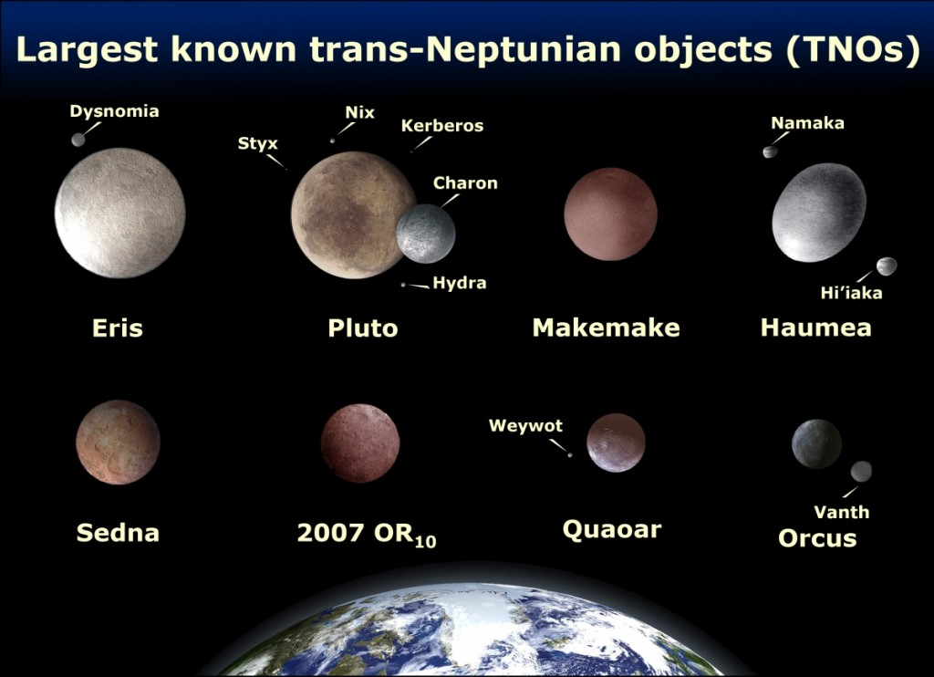Artistic comparison of Eris, Pluto, Makemake, Haumea, Sedna, 2007 OR10, Quaoar, Orcus, and Earth.