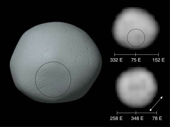 Pallas Asteroid: Comparasion size between the asteroids