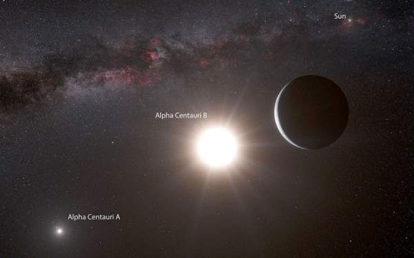 Alpha Centauri system exoplanets