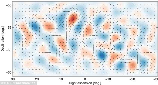 Gravitational waves from cosmic inflation