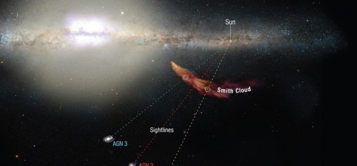 Monster Gas Cloud, Smith Cloud, Will Hit the Milky Way 'Soon'